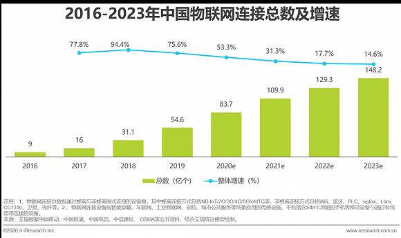 人口红利消失什么意思_透过物流行业现状看快递 快运 冷链 仓储未来发展