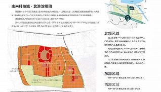"""天津两个""""国家级""""大板块,一个国家会展中心,另一个就是未来科技城"""