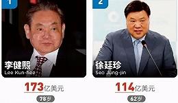 财阀世家影响力由盛转衰,韩国顶级富豪大洗牌