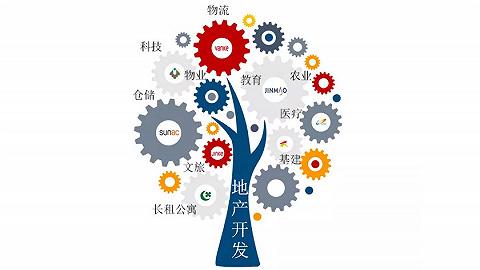 中指研究院发布《2021中国房地产品牌价值研究报告》