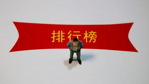 """2021重庆民企""""百强""""榜单出炉,金科龙湖华宇排名前三"""